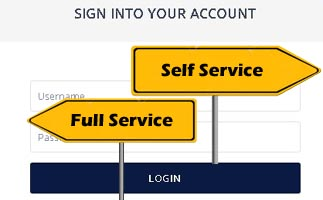 Self Service Or Full Service FSBO